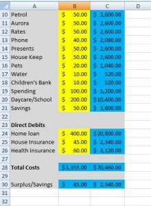 family budget spreadsheet