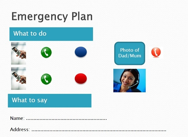 Emergency plan using coloured dots and programmed numbers